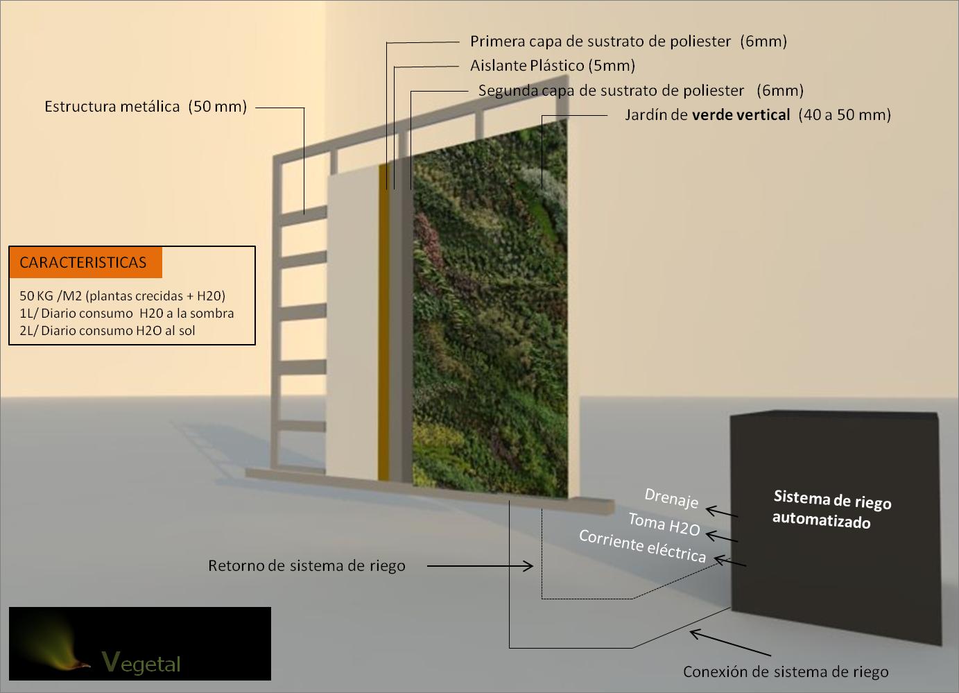 Muros verdes invaden la ciudad de m xico gamma arte for Muros de plantas verticales